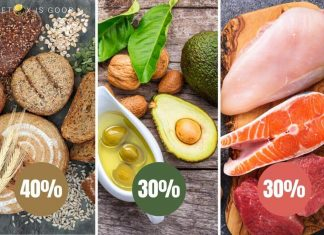 40-30-30 diet