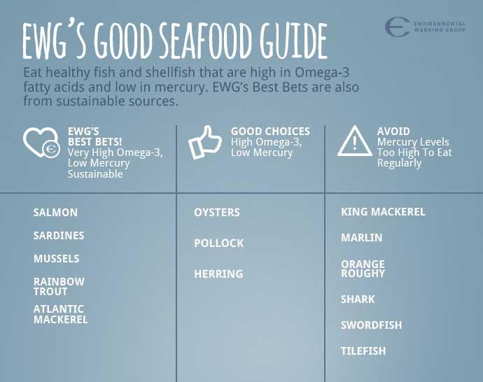 seafoodguide_mercury